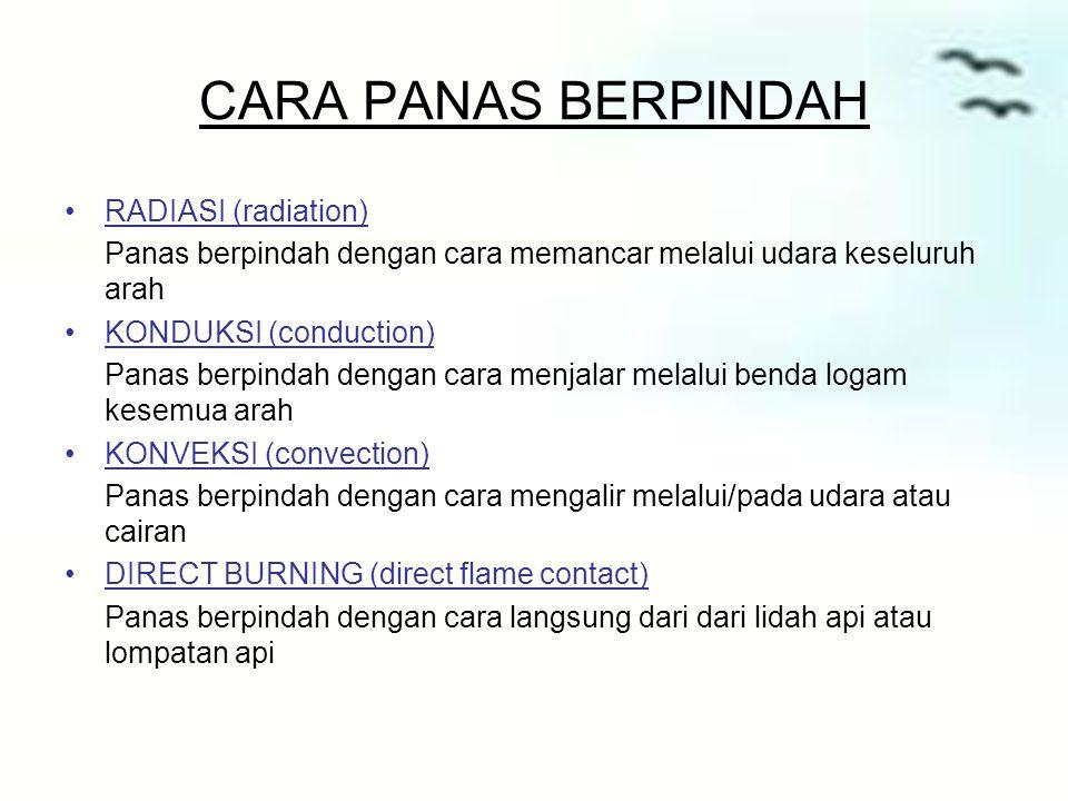 CARA PANAS BERPINDAH RADIASI (radiation)