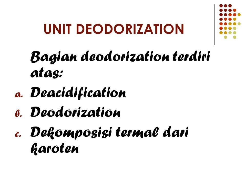Bagian deodorization terdiri atas: