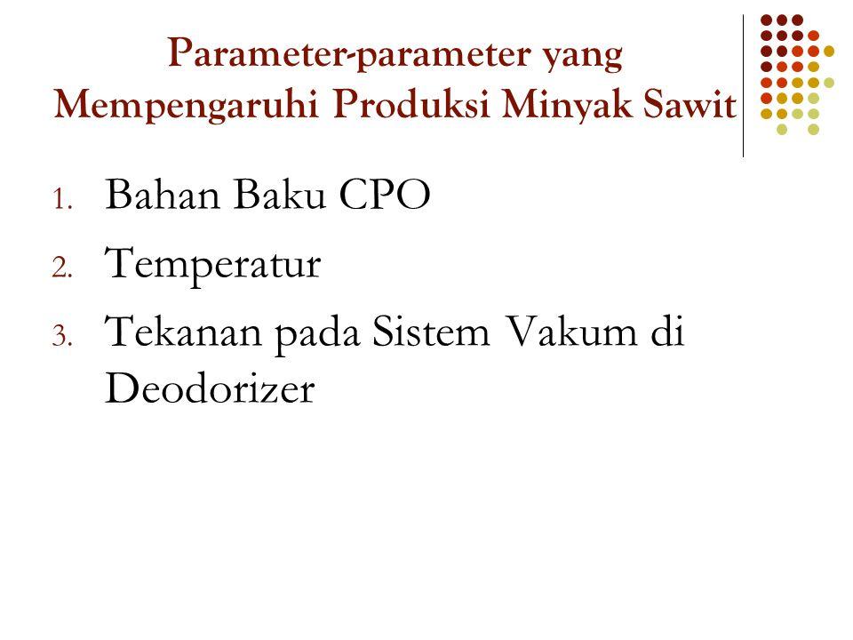 Parameter-parameter yang Mempengaruhi Produksi Minyak Sawit