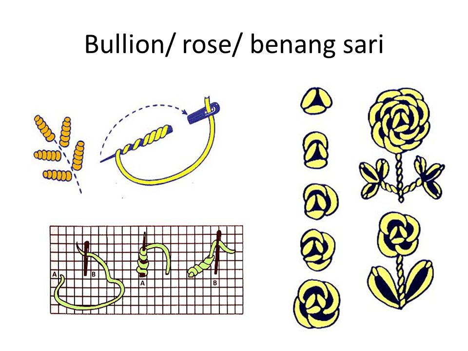 Bullion/ rose/ benang sari