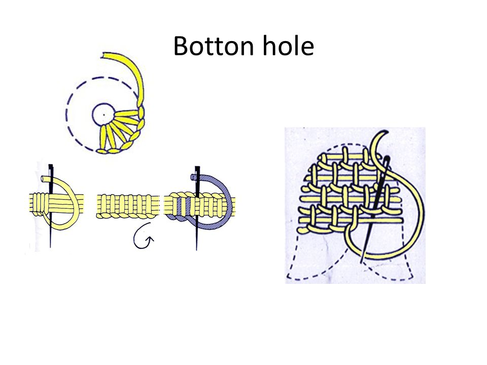 Botton hole