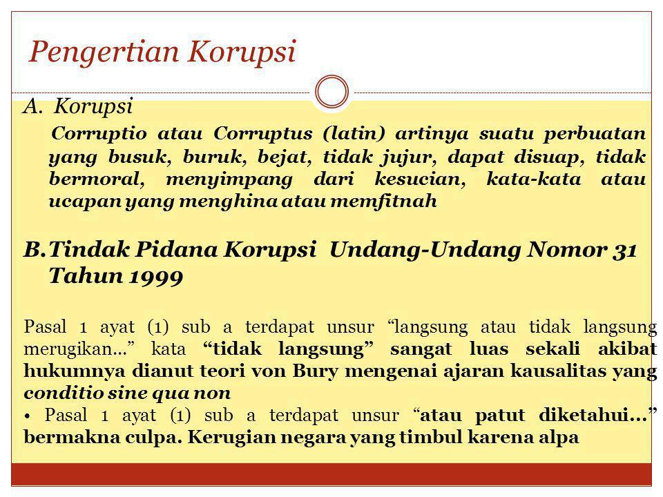 Pengertian Korupsi Korupsi