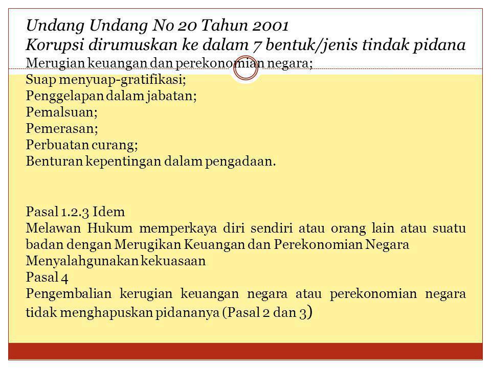 Undang Undang No 20 Tahun 2001 Korupsi dirumuskan ke dalam 7 bentuk/jenis tindak pidana Merugian keuangan dan perekonomian negara;