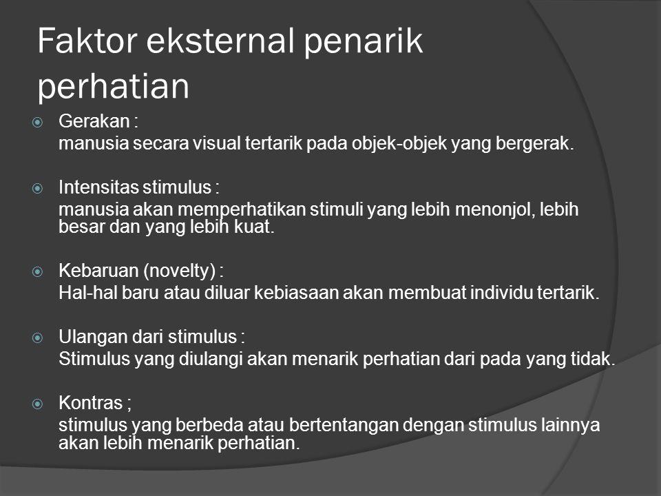 Faktor eksternal penarik perhatian
