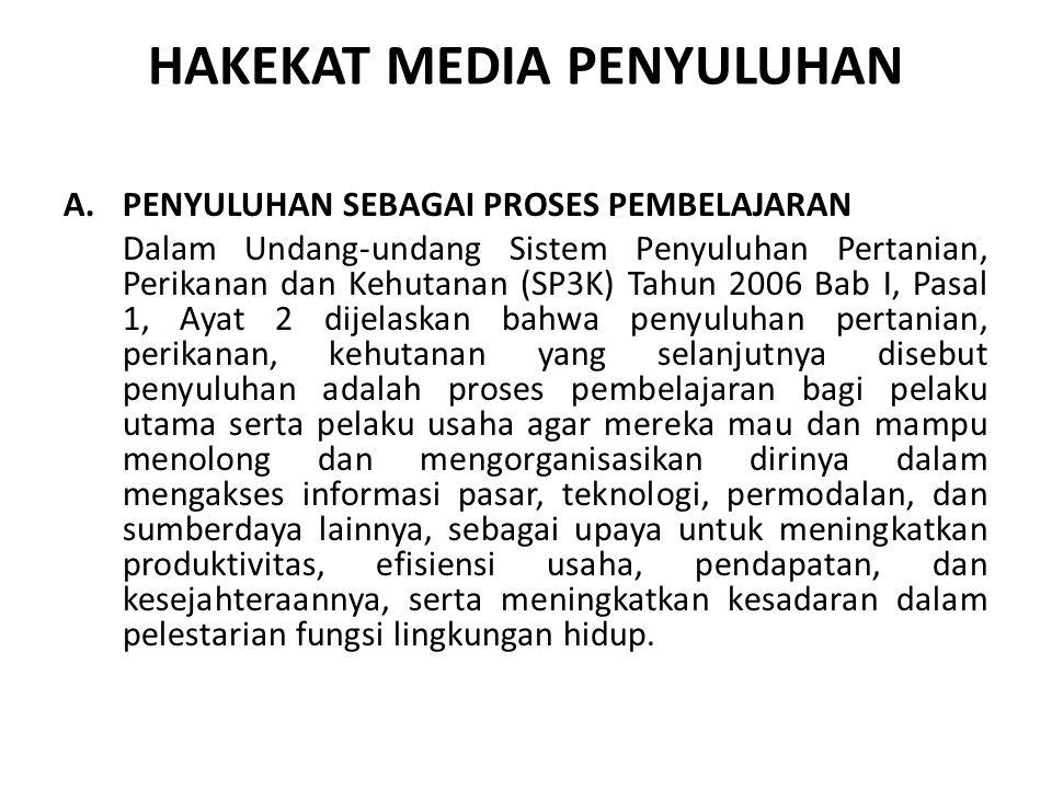 HAKEKAT MEDIA PENYULUHAN