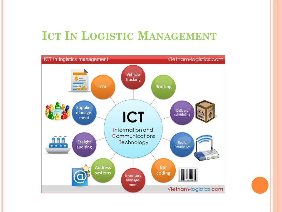 Ict In Logistic Management