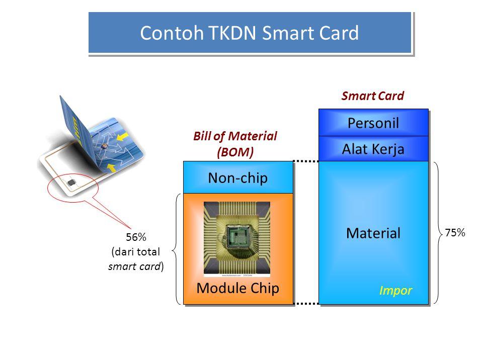 Contoh TKDN Smart Card Personil Alat Kerja Non-chip Material