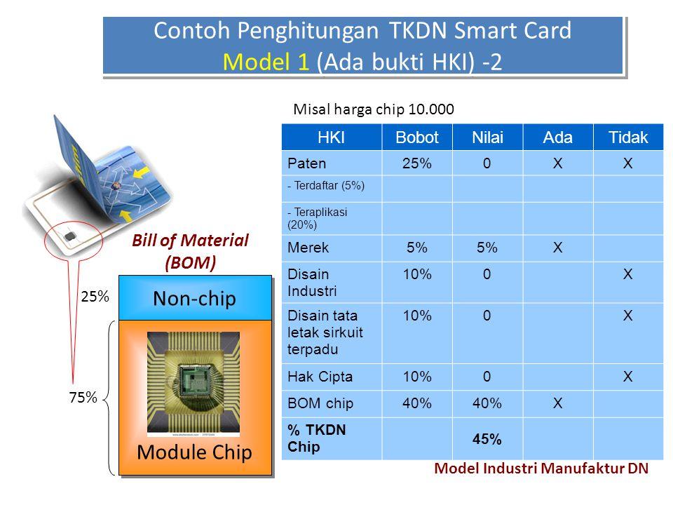 Contoh Penghitungan TKDN Smart Card