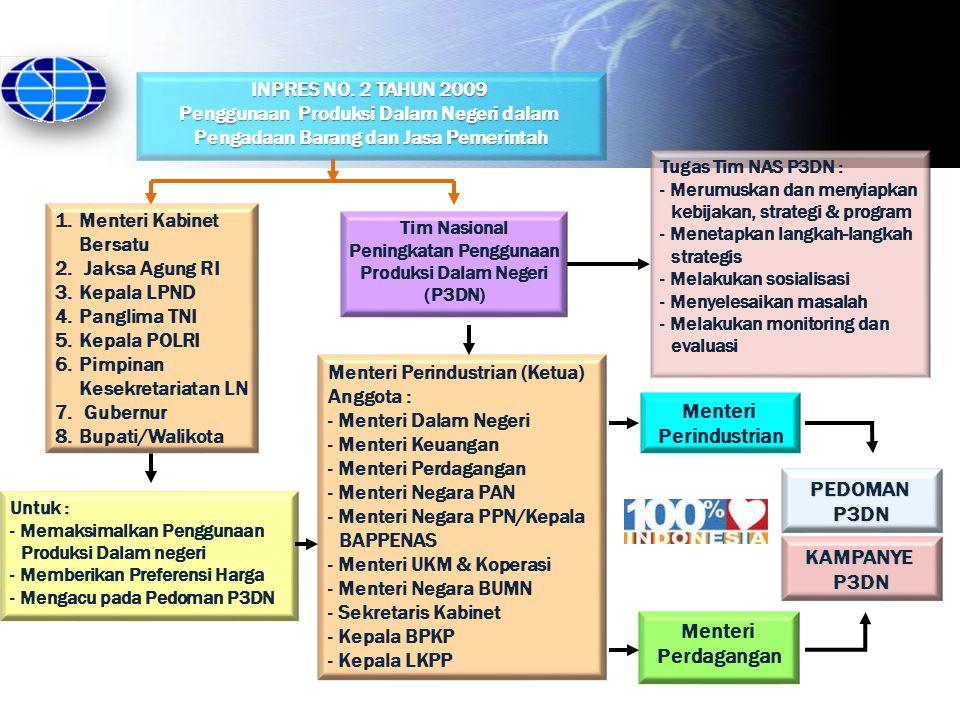 Menteri Perindustrian PEDOMAN P3DN KAMPANYE P3DN Menteri Perdagangan
