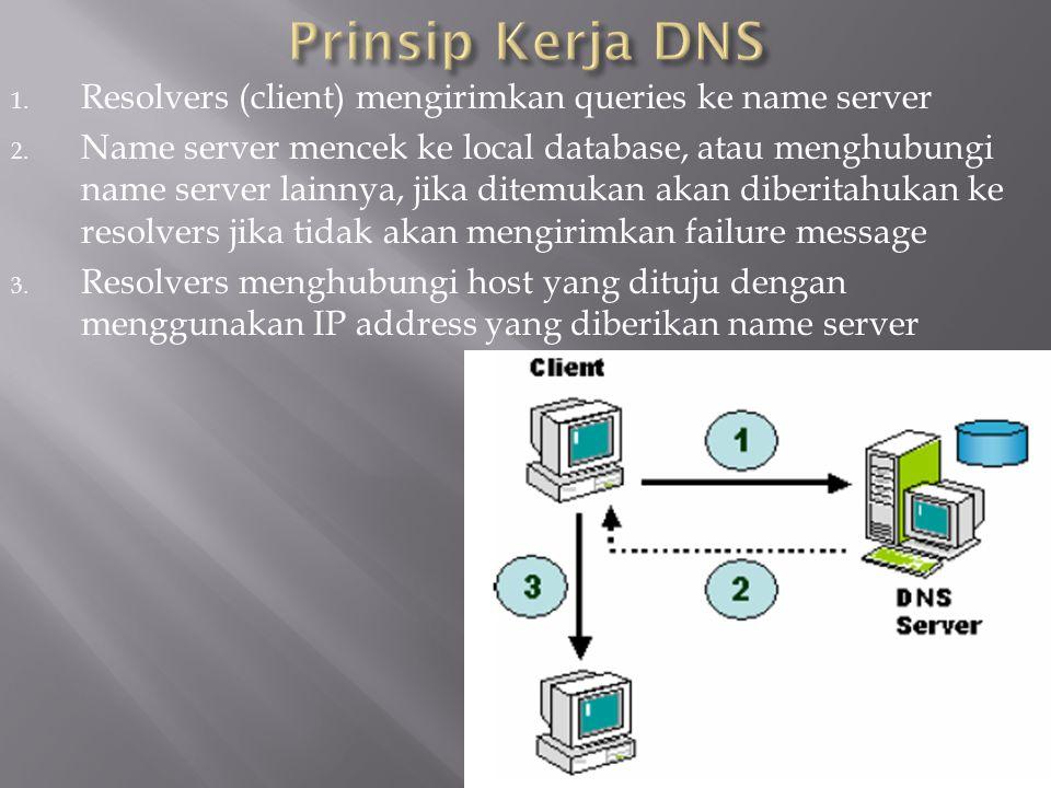 Prinsip Kerja DNS Resolvers (client) mengirimkan queries ke name server.