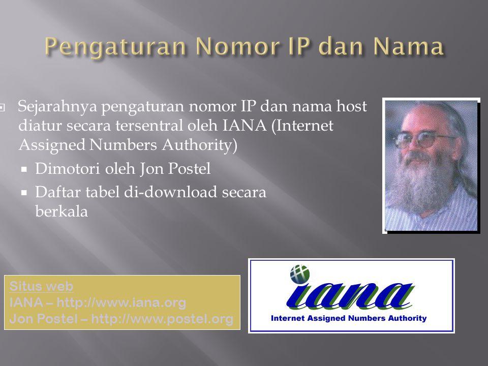 Pengaturan Nomor IP dan Nama