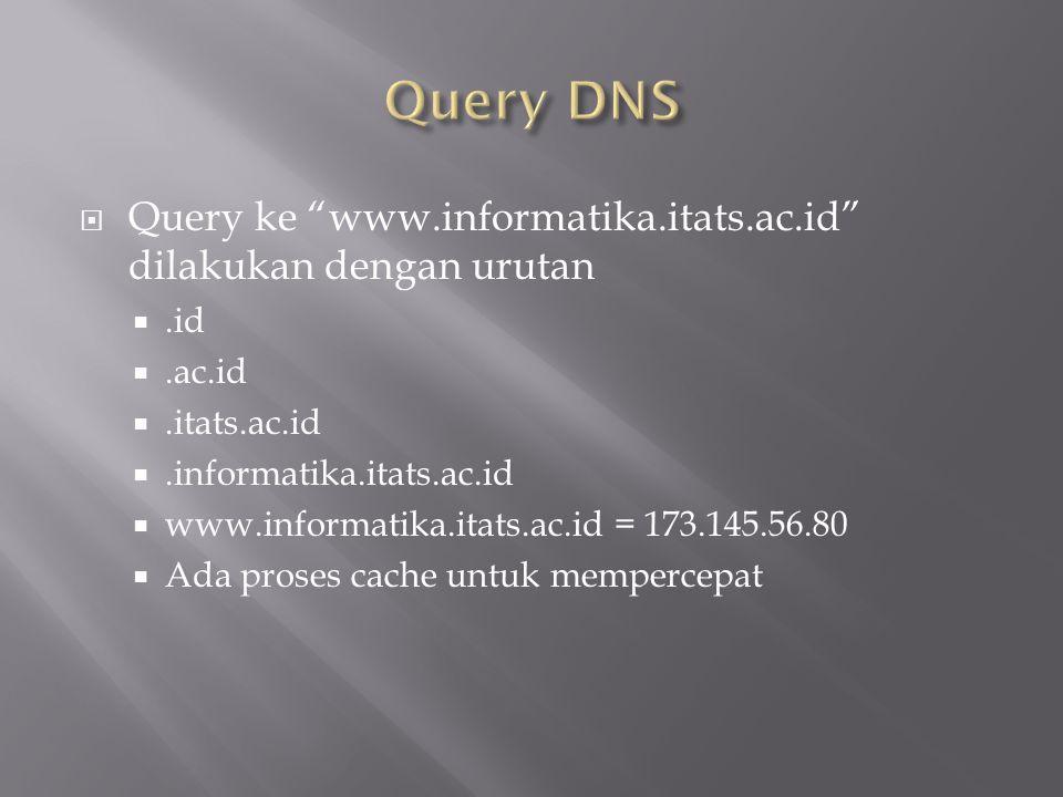 Query DNS Query ke www.informatika.itats.ac.id dilakukan dengan urutan. .id. .ac.id. .itats.ac.id.