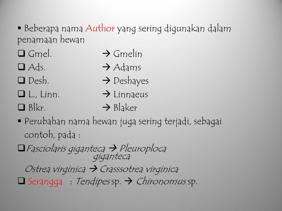 Beberapa nama Author yang sering digunakan dalam penamaan hewan