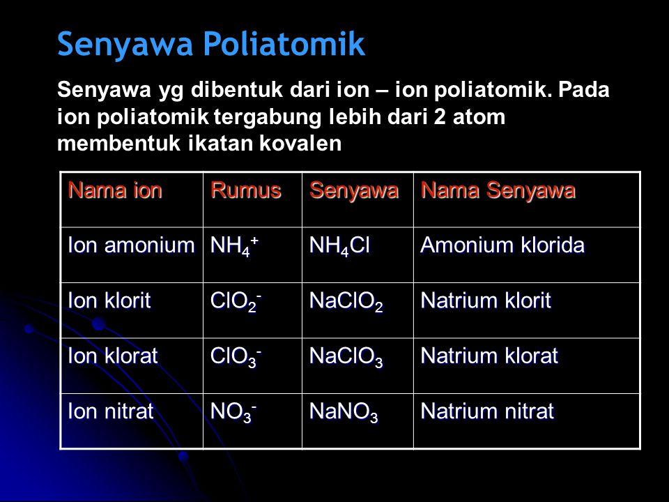 Senyawa Poliatomik Senyawa yg dibentuk dari ion – ion poliatomik. Pada ion poliatomik tergabung lebih dari 2 atom membentuk ikatan kovalen.
