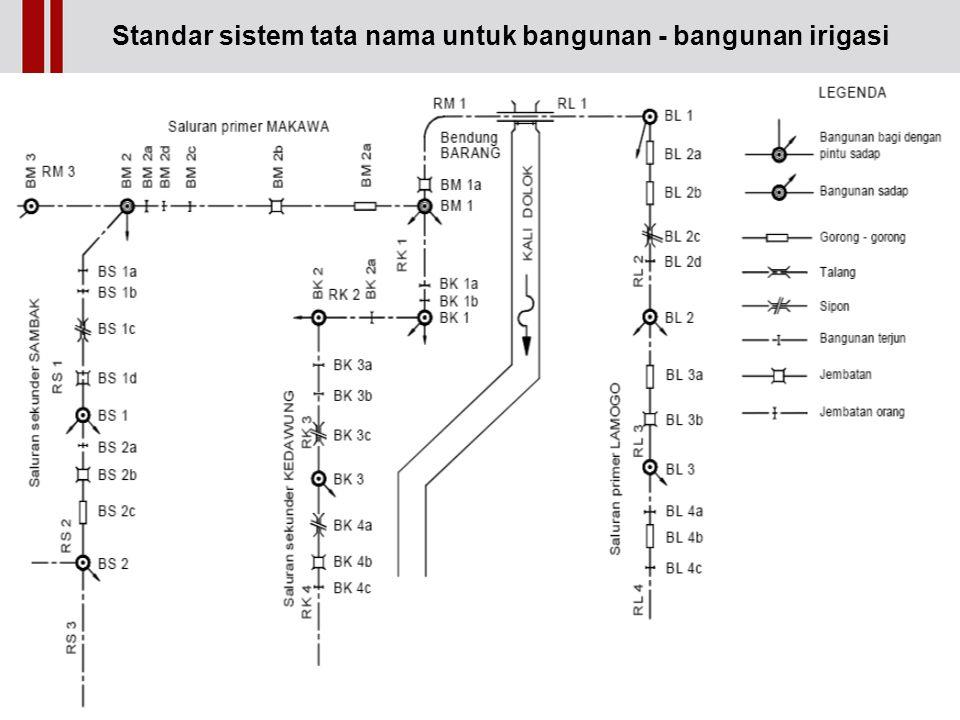 Standar sistem tata nama untuk bangunan - bangunan irigasi