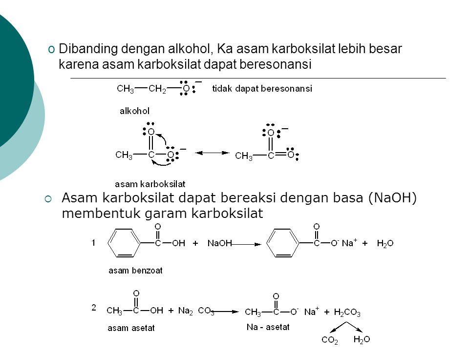 Dibanding dengan alkohol, Ka asam karboksilat lebih besar karena asam karboksilat dapat beresonansi