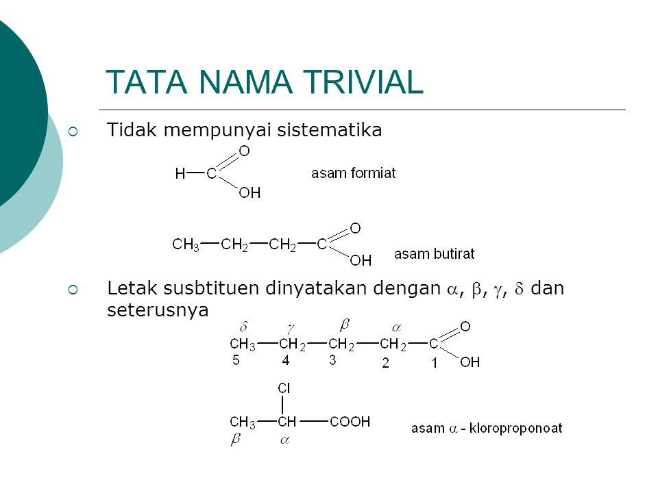 TATA NAMA TRIVIAL Tidak mempunyai sistematika