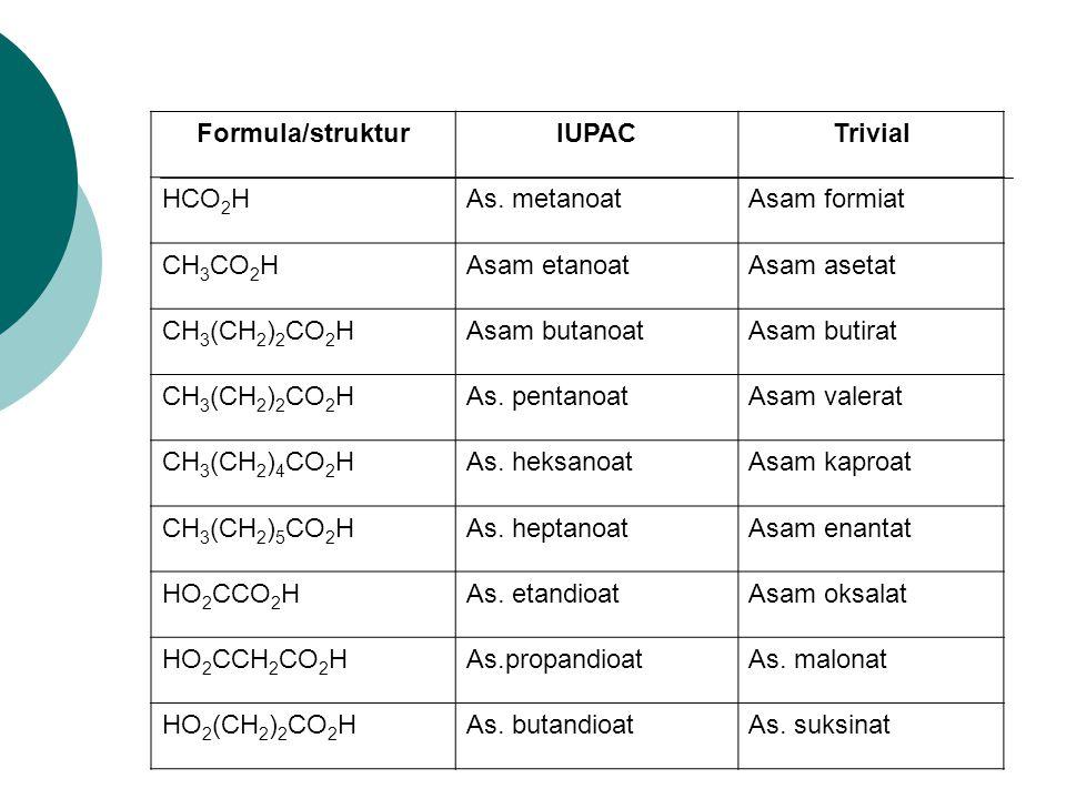 Formula/struktur IUPAC. Trivial. HCO2H. As. metanoat. Asam formiat. CH3CO2H. Asam etanoat. Asam asetat.