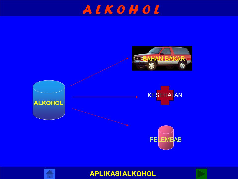 A L K O H O L BAHAN BAKAR ALKOHOL KESEHATAN PELEMBAB APLIKASI ALKOHOL
