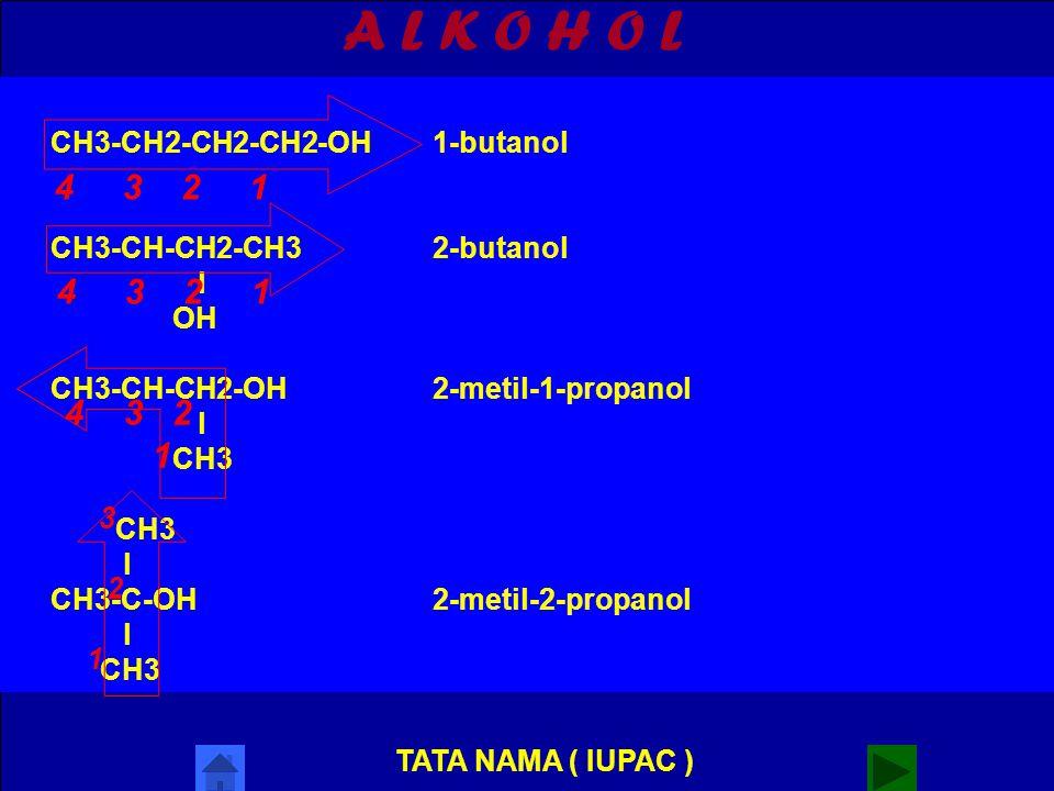 A L K O H O L 4 3 2 1 4 3 2 1 4 3 2 1 CH3-CH2-CH2-CH2-OH 1-butanol