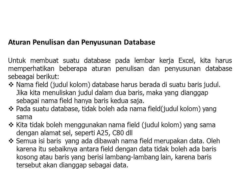 Aturan Penulisan dan Penyusunan Database