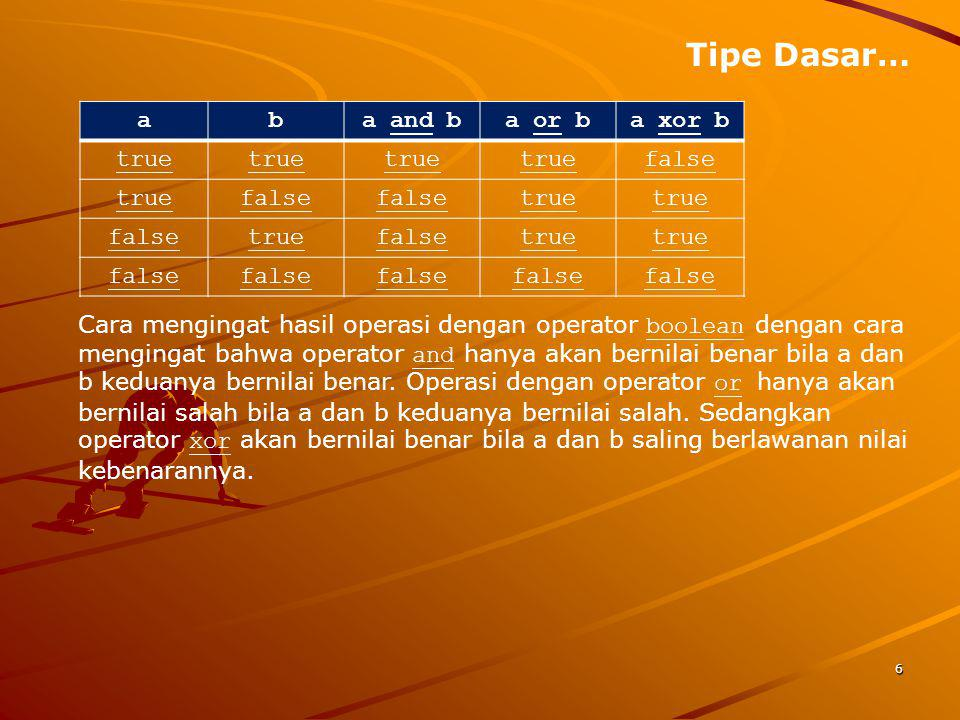 Tipe Dasar… a b a and b a or b a xor b true false