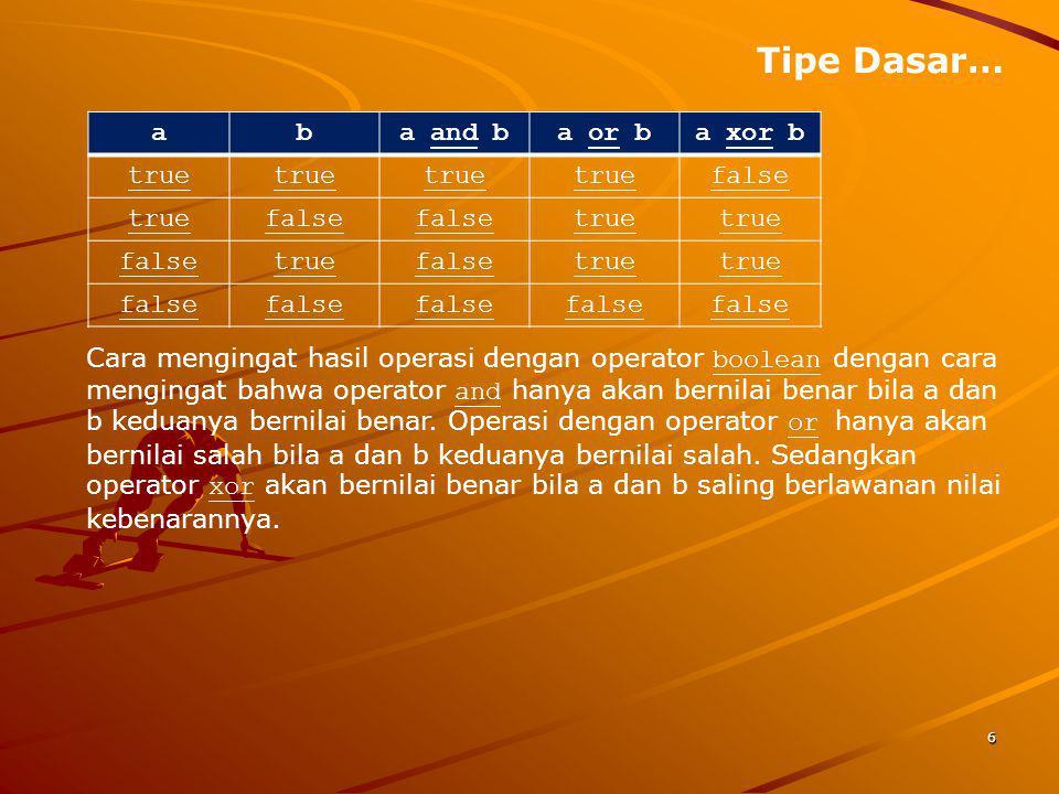 Tipe Dasar… a b a and b a or b a xor b true false