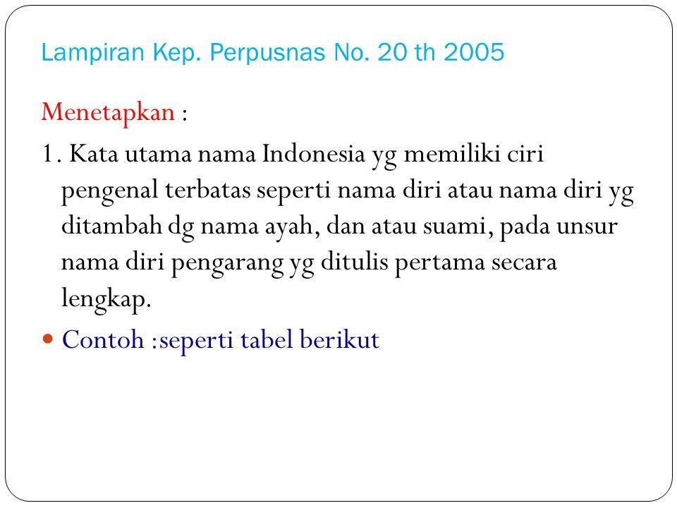 Lampiran Kep. Perpusnas No. 20 th 2005