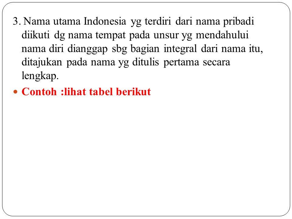 3. Nama utama Indonesia yg terdiri dari nama pribadi diikuti dg nama tempat pada unsur yg mendahului nama diri dianggap sbg bagian integral dari nama itu, ditajukan pada nama yg ditulis pertama secara lengkap.