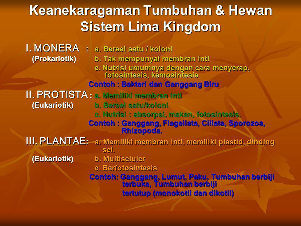 Keanekaragaman Tumbuhan & Hewan Sistem Lima Kingdom