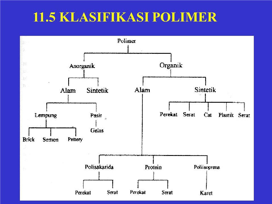 11.5 KLASIFIKASI POLIMER