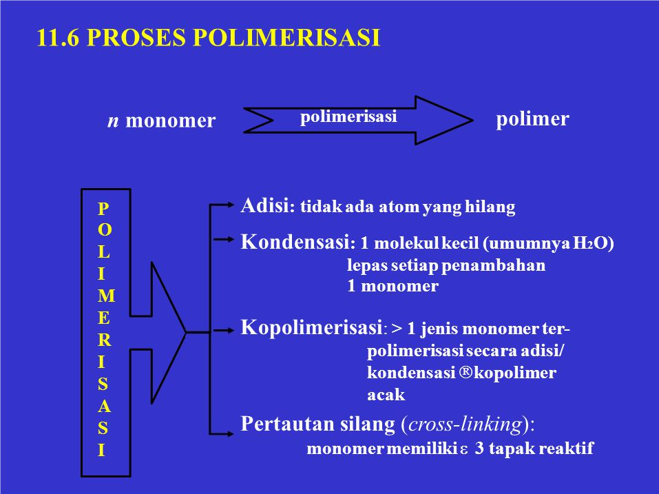 11.6 PROSES POLIMERISASI n monomer polimer