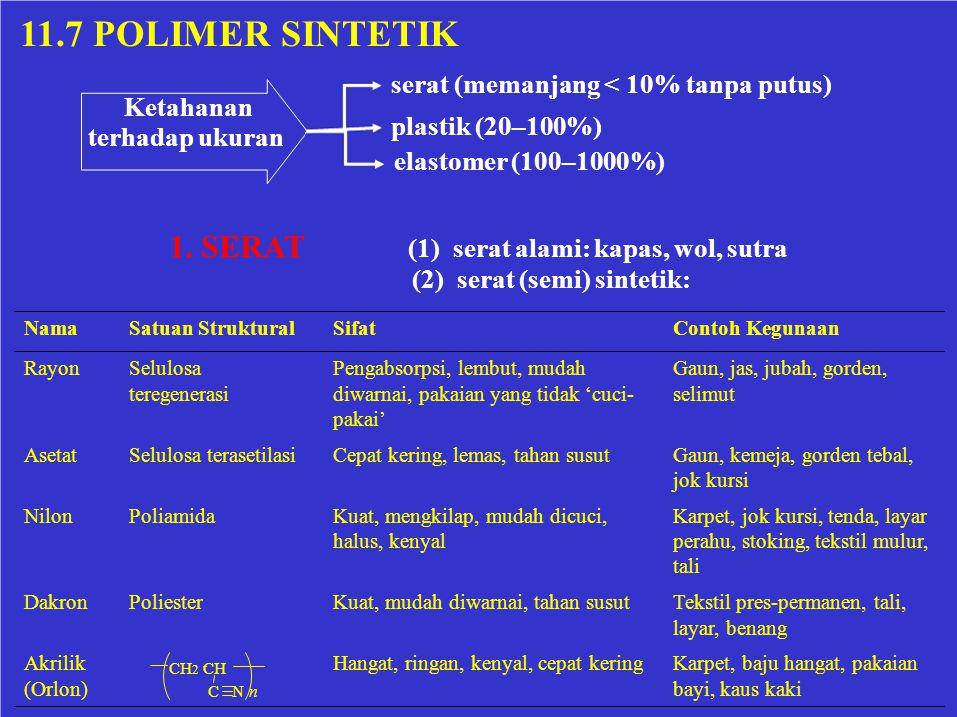 11.7 POLIMER SINTETIK serat (memanjang < 10% tanpa putus)