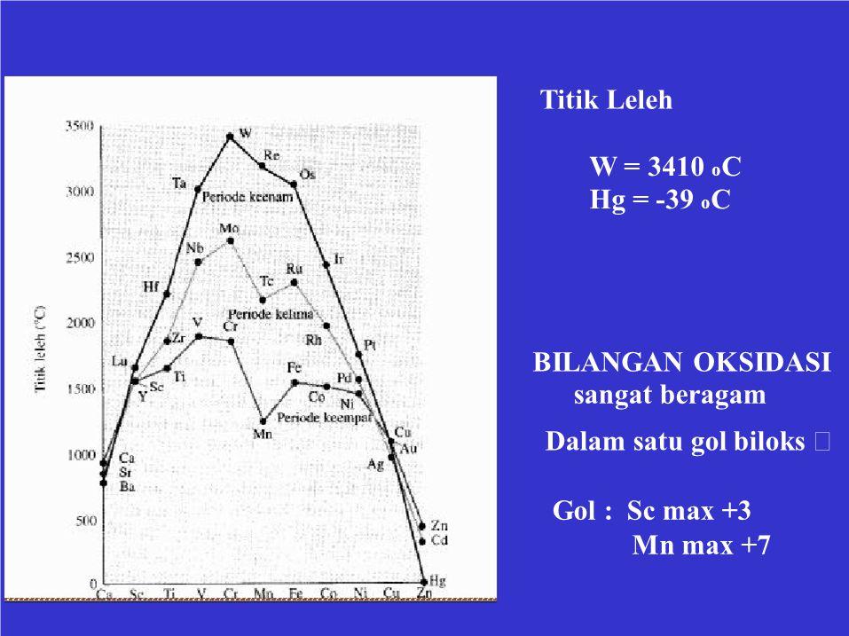Titik Leleh W = 3410 oC. Hg = -39 oC. BILANGAN OKSIDASI. sangat beragam. Dalam satu gol biloks ↑