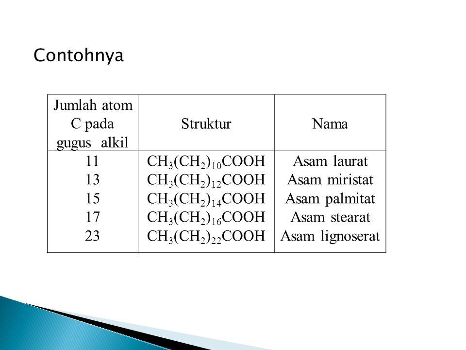 Jumlah atom C pada gugus alkil