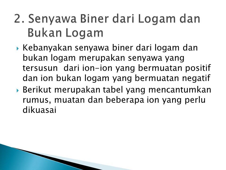 2. Senyawa Biner dari Logam dan Bukan Logam