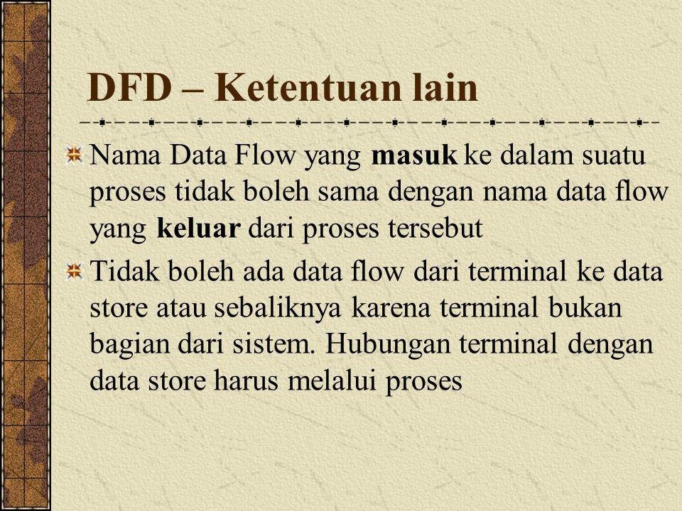 DFD – Ketentuan lain Nama Data Flow yang masuk ke dalam suatu proses tidak boleh sama dengan nama data flow yang keluar dari proses tersebut.
