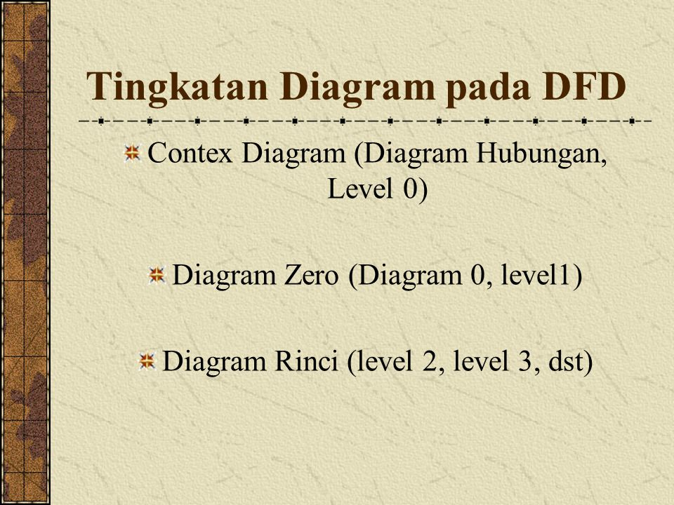 Tingkatan Diagram pada DFD