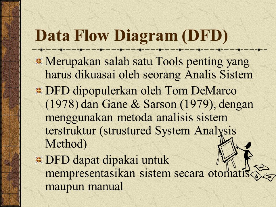 Data Flow Diagram (DFD)