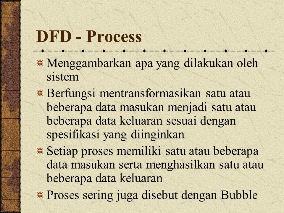 DFD - Process Menggambarkan apa yang dilakukan oleh sistem