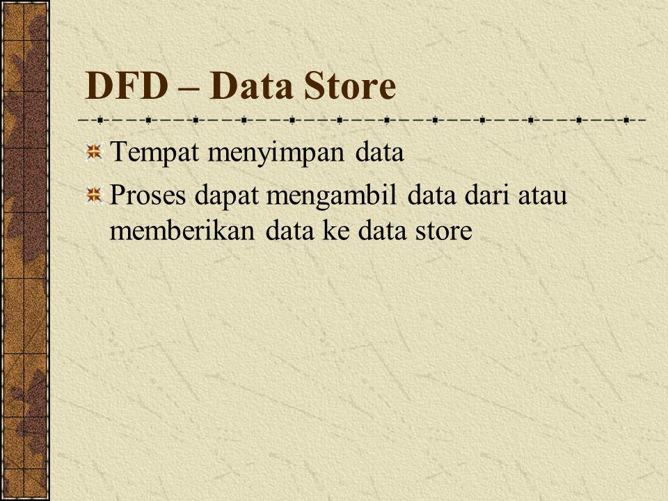 DFD – Data Store Tempat menyimpan data