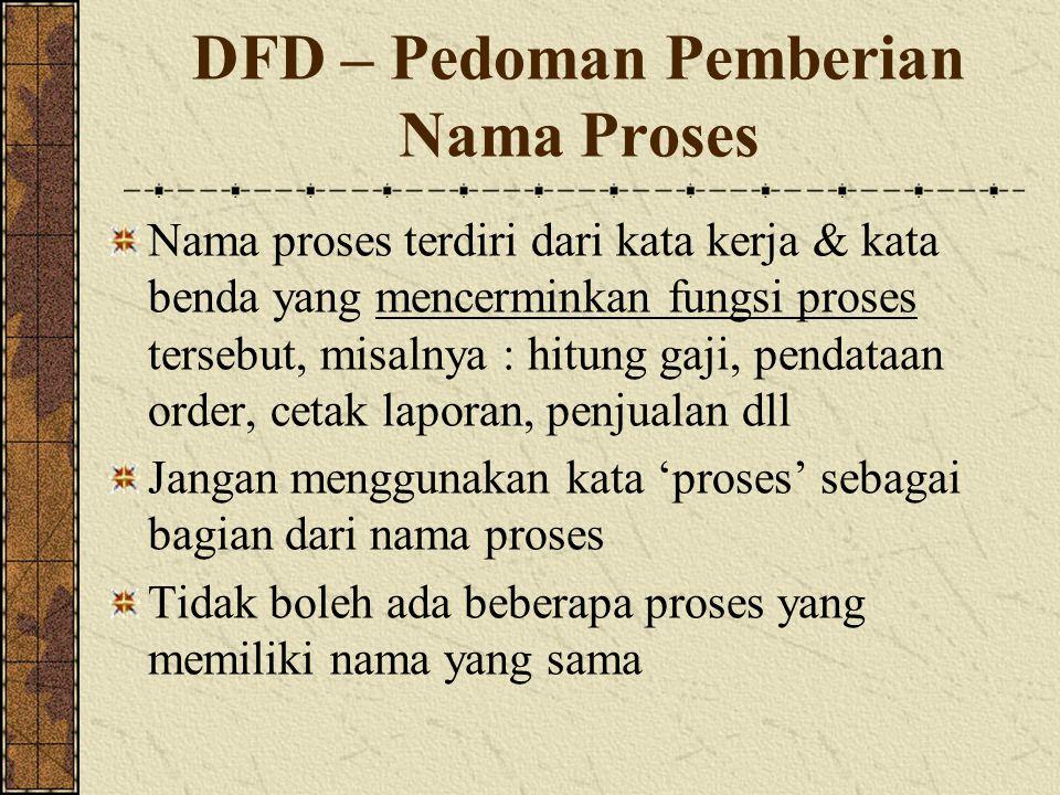 DFD – Pedoman Pemberian Nama Proses