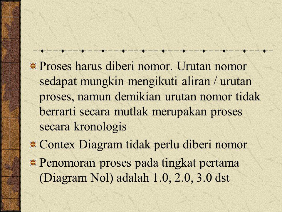 Proses harus diberi nomor