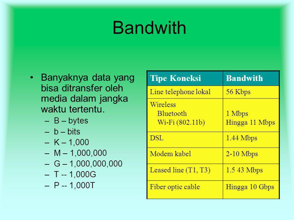 Bandwith Banyaknya data yang bisa ditransfer oleh media dalam jangka waktu tertentu. B – bytes. b – bits.