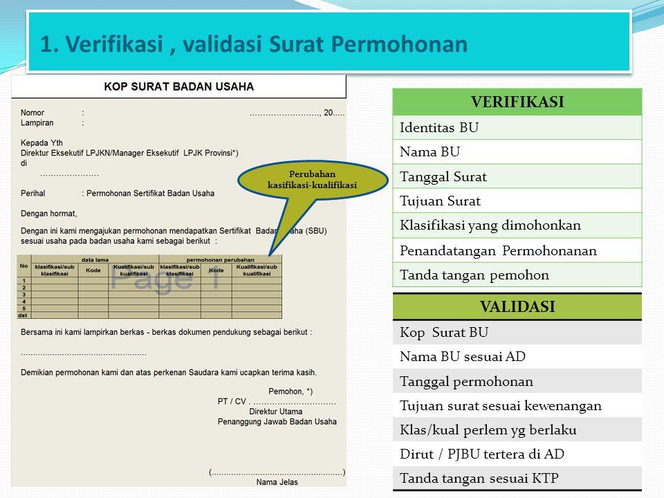 1. Verifikasi , validasi Surat Permohonan