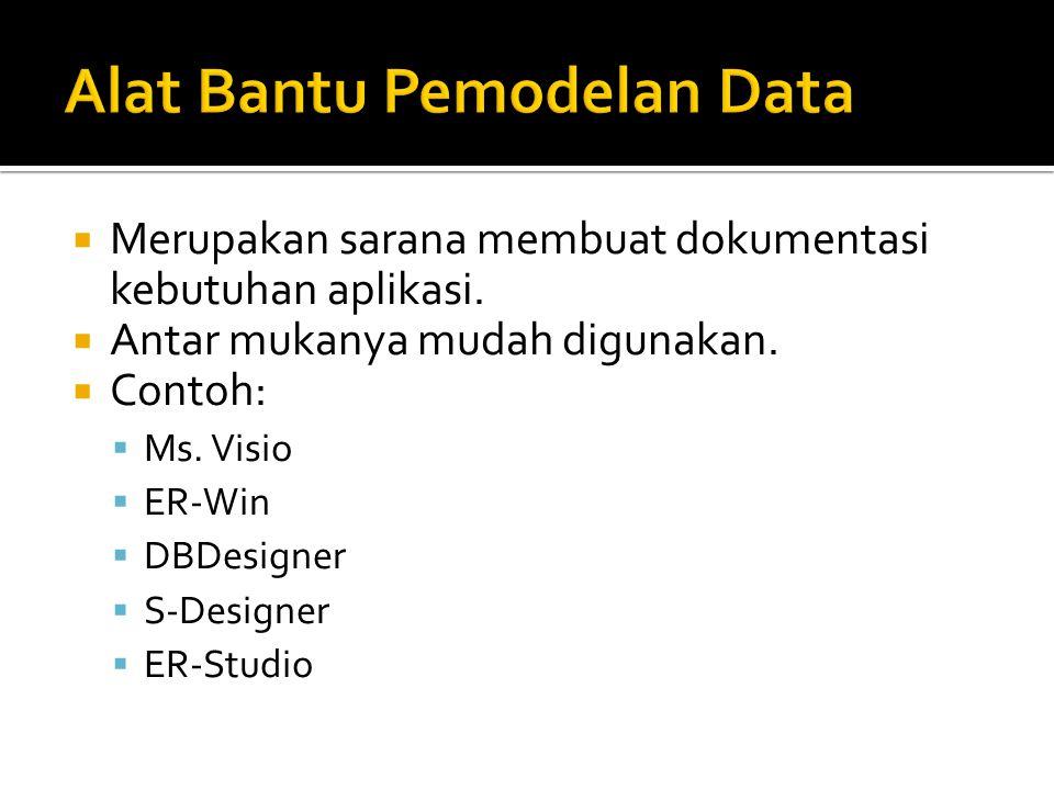 Alat Bantu Pemodelan Data
