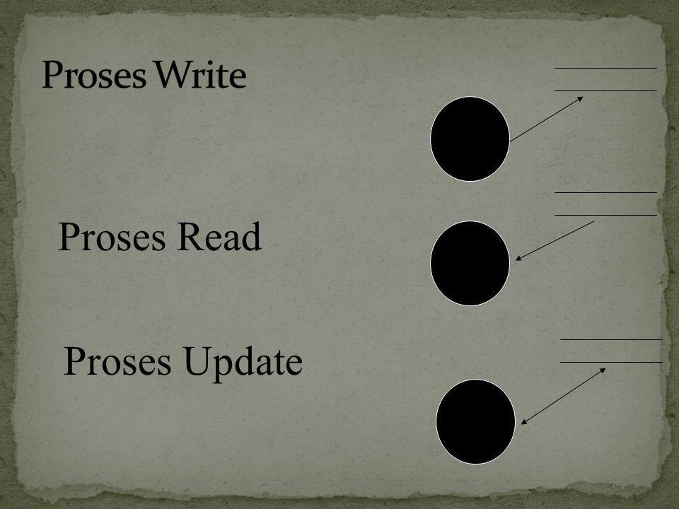 Proses Write Proses Read Proses Update