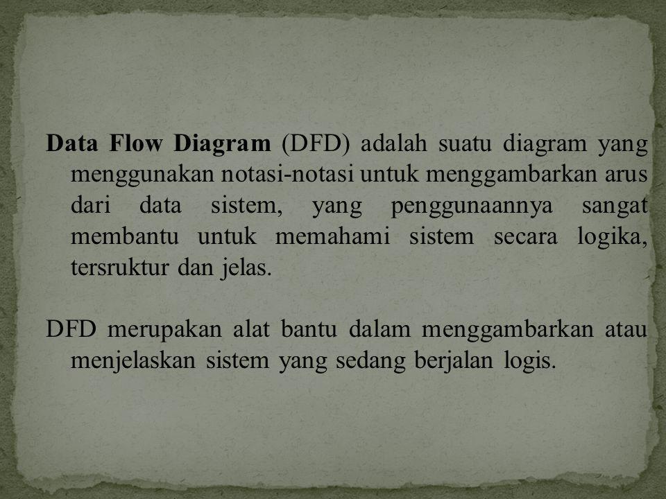 Data Flow Diagram (DFD) adalah suatu diagram yang menggunakan notasi-notasi untuk menggambarkan arus dari data sistem, yang penggunaannya sangat membantu untuk memahami sistem secara logika, tersruktur dan jelas.