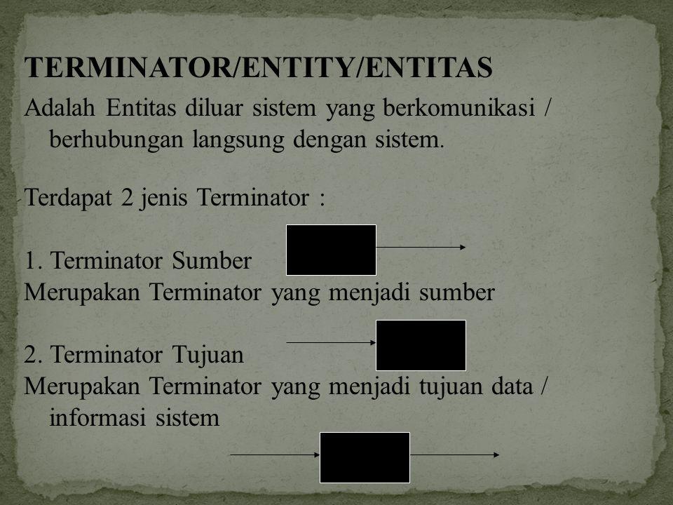 TERMINATOR/ENTITY/ENTITAS