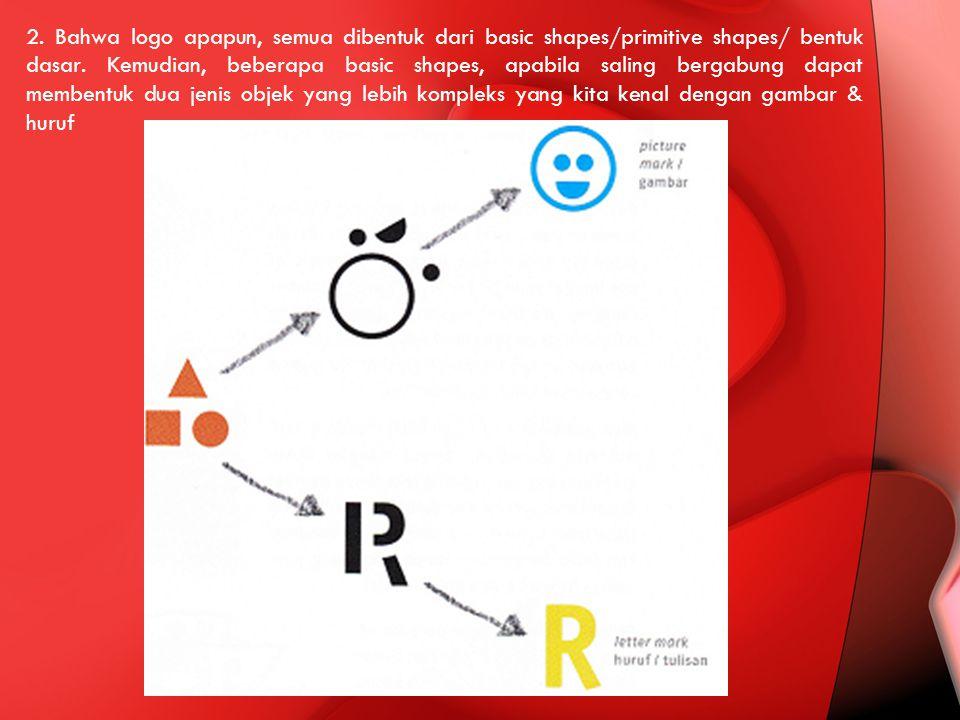 2. Bahwa logo apapun, semua dibentuk dari basic shapes/primitive shapes/ bentuk dasar.